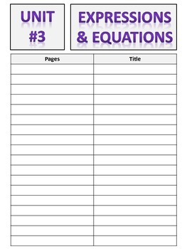 7th Grade Math - Table of Contents for Interactive Notebook