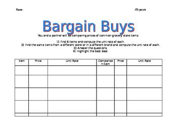 7th Grade Math Unit Rate Shopping Acivity