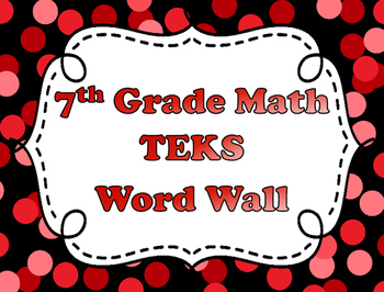 7th Grade Math Word Wall Vocabulary Cards