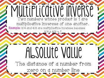 7th Grade Math Word Wall Vocabulary Cards **Rainbow Chevron**
