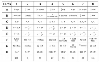 7th Grade Module 1 Task Cards - Scale factor, Slope, Unit Rate - SBAC -Editable