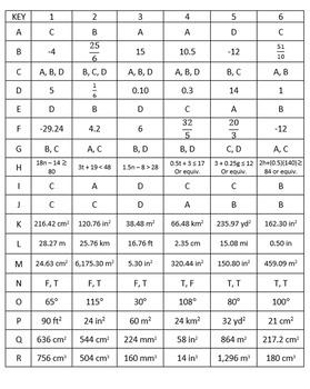 7th Grade Module 3 Task Cards - SBAC - Editable