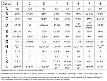 7th Grade Module 4 Task Cards - Ratio, Proportion, Scale - Editable - SBAC