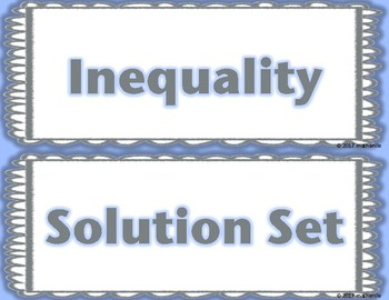 7th Grade Multi-Step Equations and Inequalities Word Wall