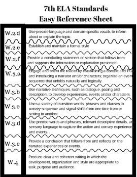 7th Grade NC ELA Quick Reference Sheet