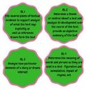 7th Grade NC ELA Standards for Board Display