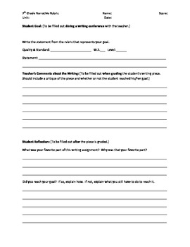 narrative essay common core standards Literacyta provides writing skills that common core educators use to teach common core 4th grade writing standards the common core literacy standards are the what.