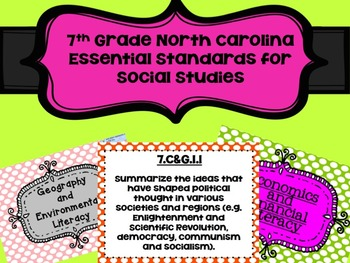 7th Grade North Carolina Essential Standards for Social Studies Posters
