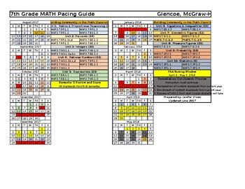 7th Grade Pacing Guide Full Year