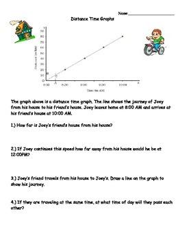 7th Grade Performance Tasks Practice