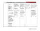 7th Grade Physical Education Curriculum Map