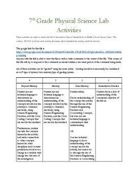 Middle School Physical Science Lab Activities