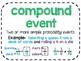 7th Grade - Pre-Algebra Middle School Math Word Wall 49 Posters