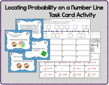 Probability Bundle - Notes, Activities, and Assessments