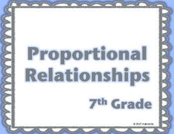 7th Grade Proportional Relationships Word Wall
