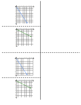 7th Grade Proportional Relationships in Graphs Lesson: FOLDABLE & Homework