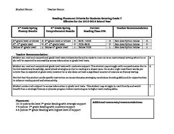 7th Grade RTII Reading Intervention Scheduling Worksheet