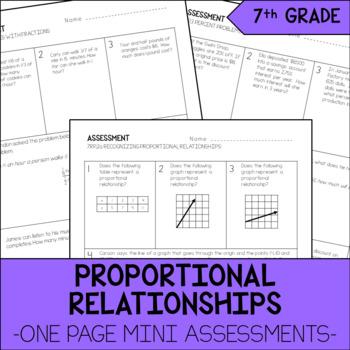 7th Grade Ratios & Proportional Relationships Mini Assessment