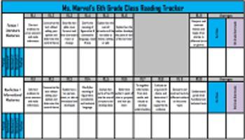 6th Grade Reading Galileo Classroom Data Tracker