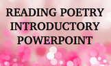 7th Grade - Reading Poetry Introduction PowerPoint