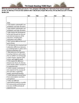 7th Grade Reading TEKS Tracking Chart