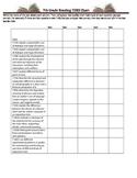 7th Grade Reading TEKS Tracking Chart