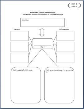 7th Grade Remedial Vocabulary Unit (20 Words, 4th grade level)