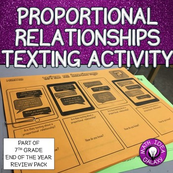 7th Grade Review-Proportional Relationships Texting Activity