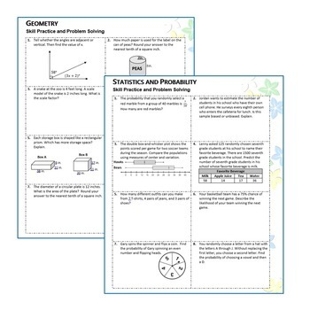 7th Grade SPRING / April MATH PACKET -  { COMMON CORE Assessment }