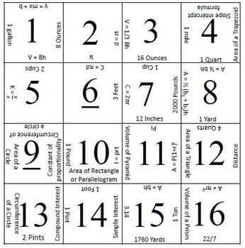 7th Grade STAAR Formula Chart Matching Activity - 2 Versions