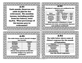 7th Grade STAAR Math Task Cards -Set 4- Data Analysis and Financial Lieteracy