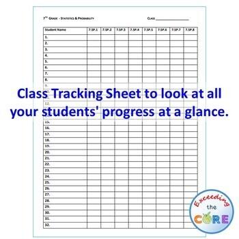 7th Grade STATISTICS & PROBABILITY Assessments (7.SP) Common Core
