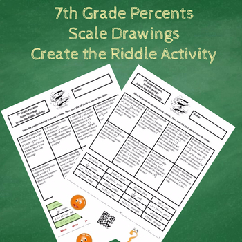 7th Grade Scale Drawings Create the Riddle Activity
