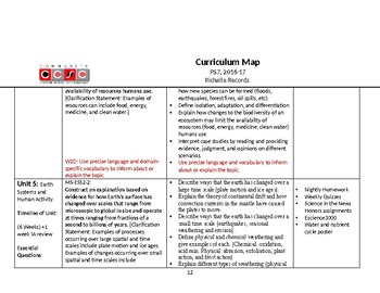7th Grade Science Curriculum Map