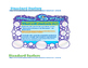7th Grade Science Fair Interactive Notebook 3 month Lesson Plan