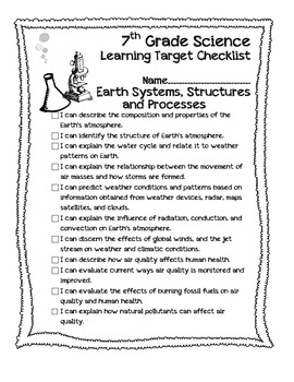 7th Grade Science Learning Target Checklist (I Can..Statements)