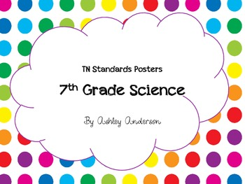 7th Grade Science Posters-TN