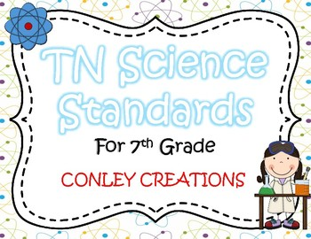 7th Grade TN Science Standards Posters
