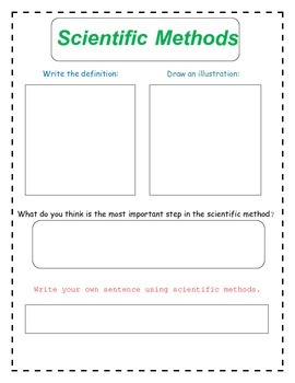 7th Grade Scientific Method Vocabulary Packet