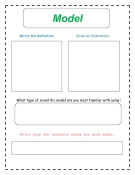 7th Grade Scientific Models Vocabulary Packet