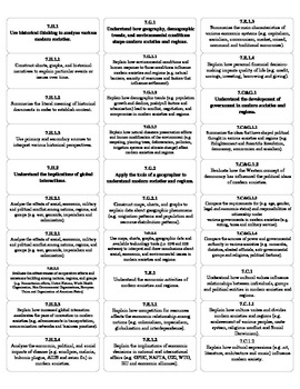 7th Grade Social Studies Common Core Standards Stickers