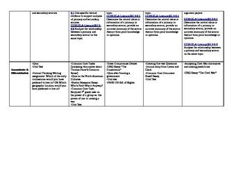 7th Grade Social Studies Curriculum Map