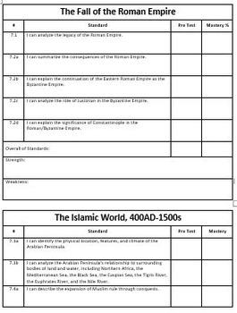7th Grade Social Studies TN Ready Student Tracking: Editable
