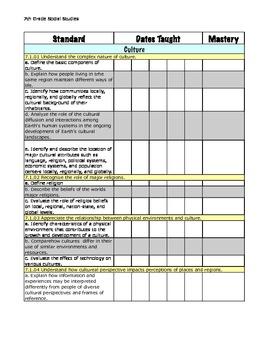 7th Grade Social Studies Tennessee Standards Checklist