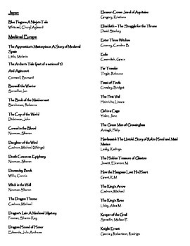 7th Grade Social Studies/World History Extra Credit Historical Book Report