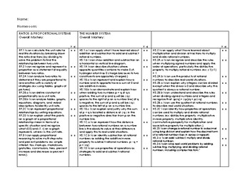 7th Grade Standards Mastery Checklist