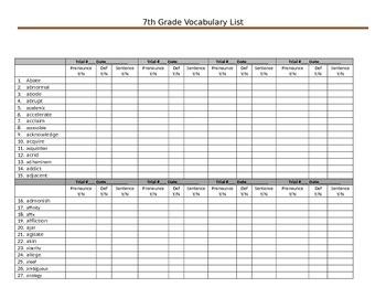 7th Grade Starr Vocabulary (>300) List