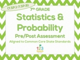 7th Grade Statistics & Probability (7.SP.1-7.SP.8) Common Core Test Assessment
