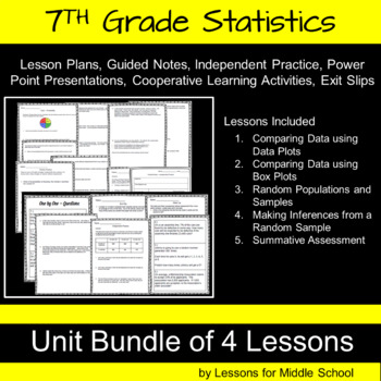 7th Grade Statistics Unit Bundle, 4 Lessons with 129 Total Pages
