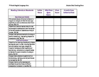 7th Grade Student Data Tracking Form for Reading Literatur